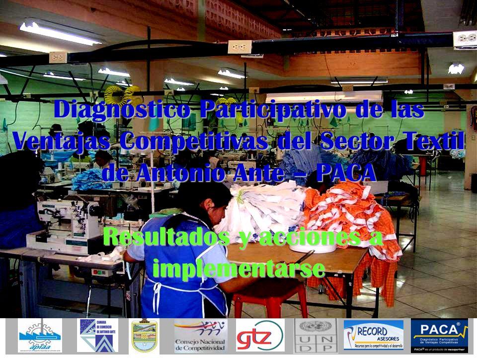 Diagnóstico Participativo de las Ventajas Competitivas del Sector Textil de Antonio Ante – PACA Resultados y acciones a implementarse