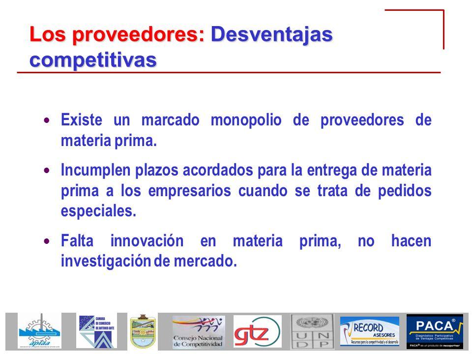 Los proveedores: Desventajas competitivas