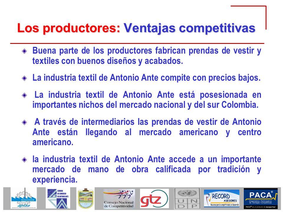 Los productores: Ventajas competitivas