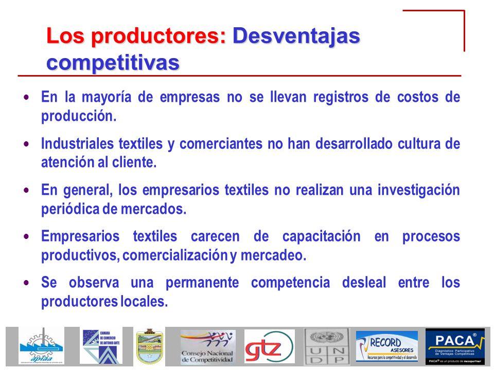Los productores: Desventajas competitivas