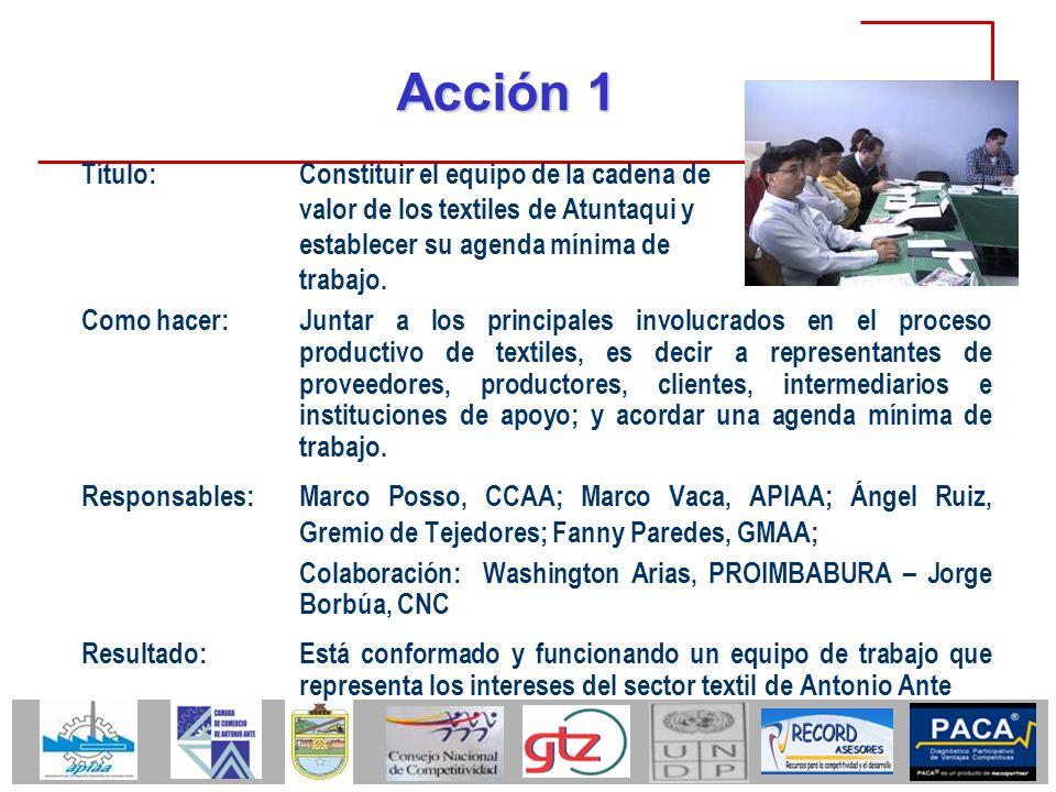 Acción 1 Título: Constituir el equipo de la cadena de valor de los textiles de Atuntaqui y establecer su agenda mínima de trabajo.
