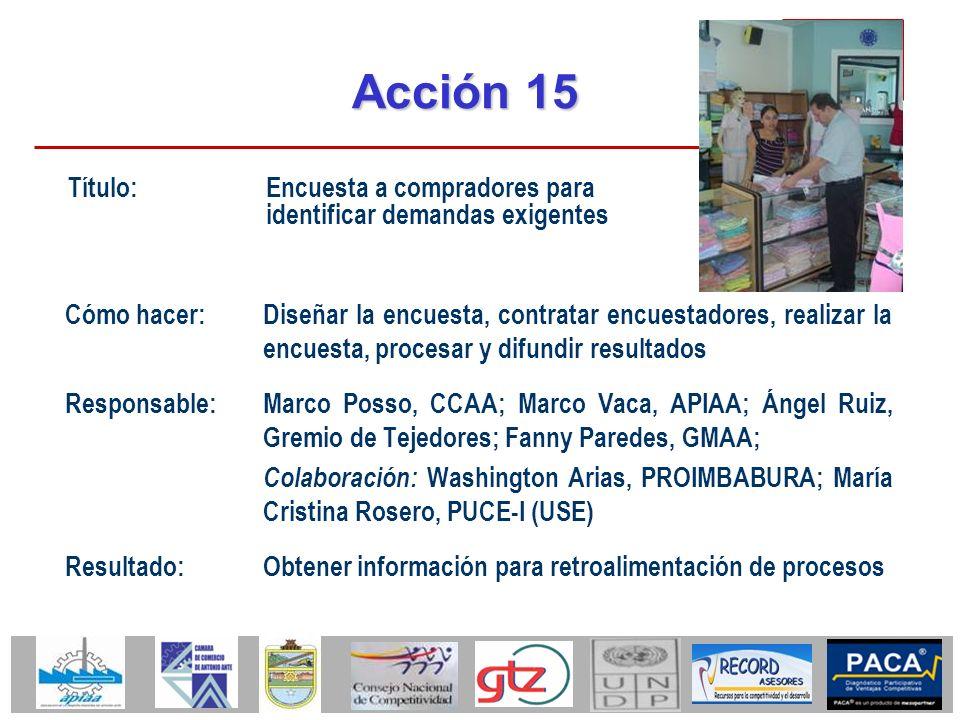 Acción 15 Título: Encuesta a compradores para identificar demandas exigentes.