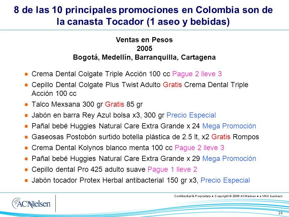 Bogotá, Medellín, Barranquilla, Cartagena