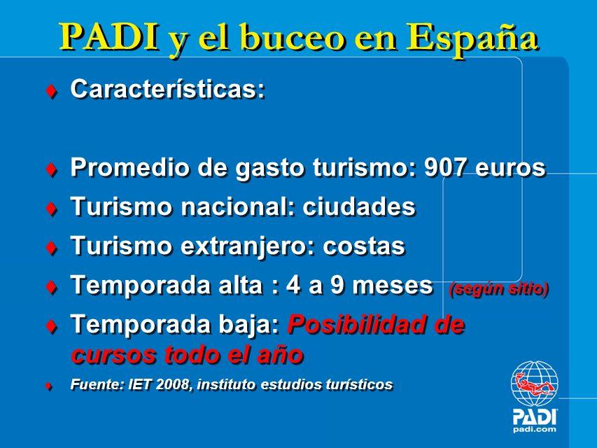 PADI y el buceo en España