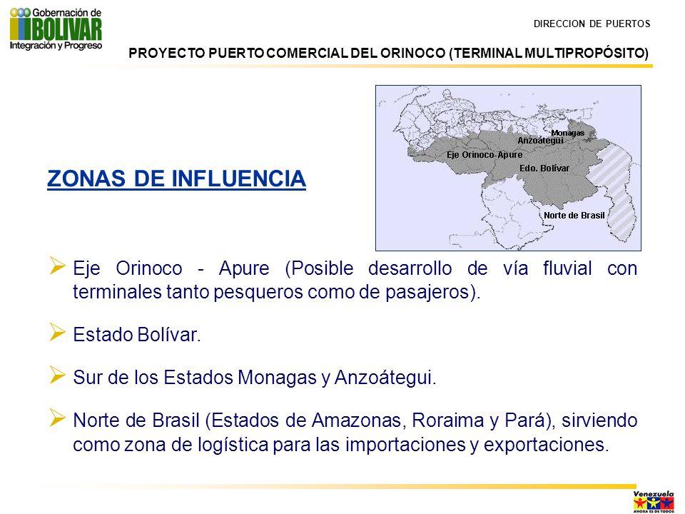 DIRECCION DE PUERTOS PROYECTO PUERTO COMERCIAL DEL ORINOCO (TERMINAL MULTIPROPÓSITO) ZONAS DE INFLUENCIA.
