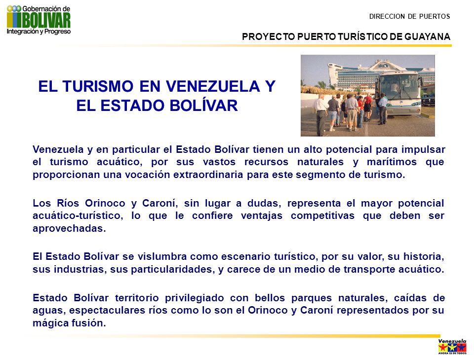 EL TURISMO EN VENEZUELA Y EL ESTADO BOLÍVAR