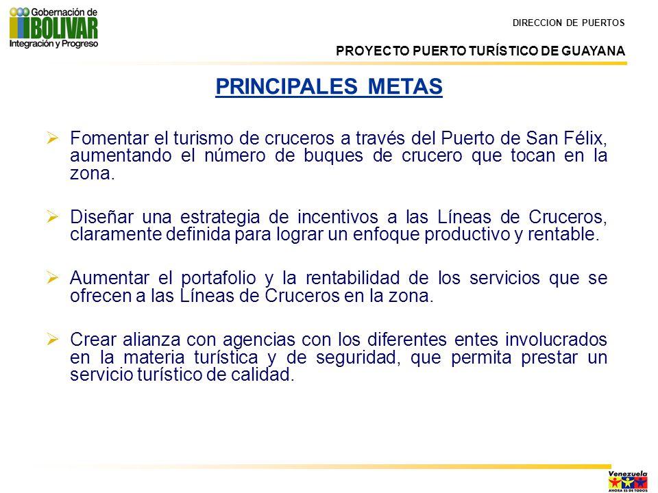 DIRECCION DE PUERTOS PROYECTO PUERTO TURÍSTICO DE GUAYANA. PRINCIPALES METAS.