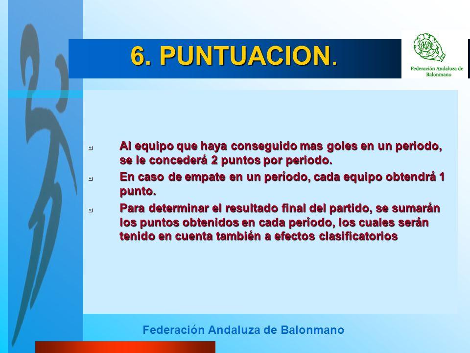 Federación Andaluza de Balonmano