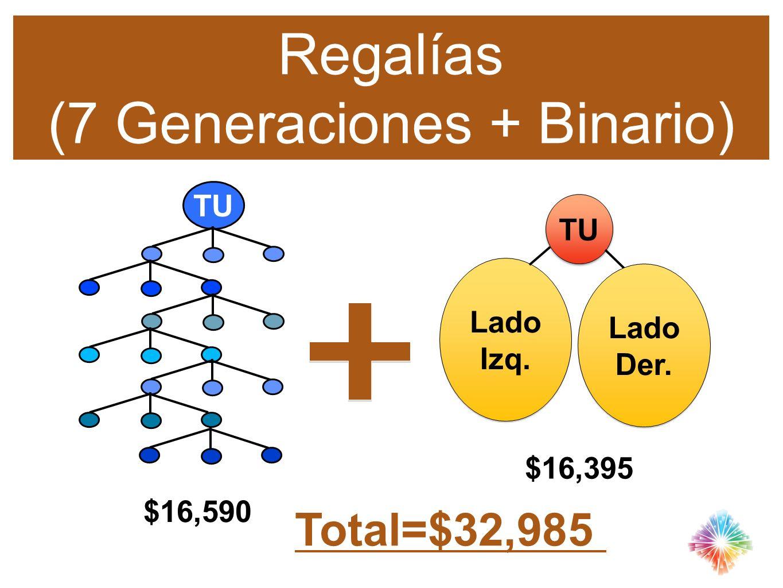 Regalías (7 Generaciones + Binario)