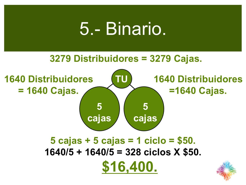 5.- Binario. 3279 Distribuidores = 3279 Cajas. TU 5 cajas