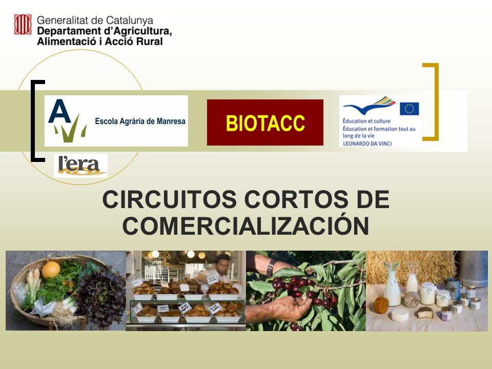 CIRCUITOS CORTOS DE COMERCIALIZACIÓN