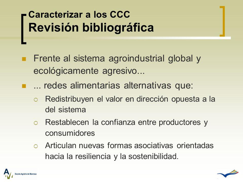 Caracterizar a los CCC Revisión bibliográfica