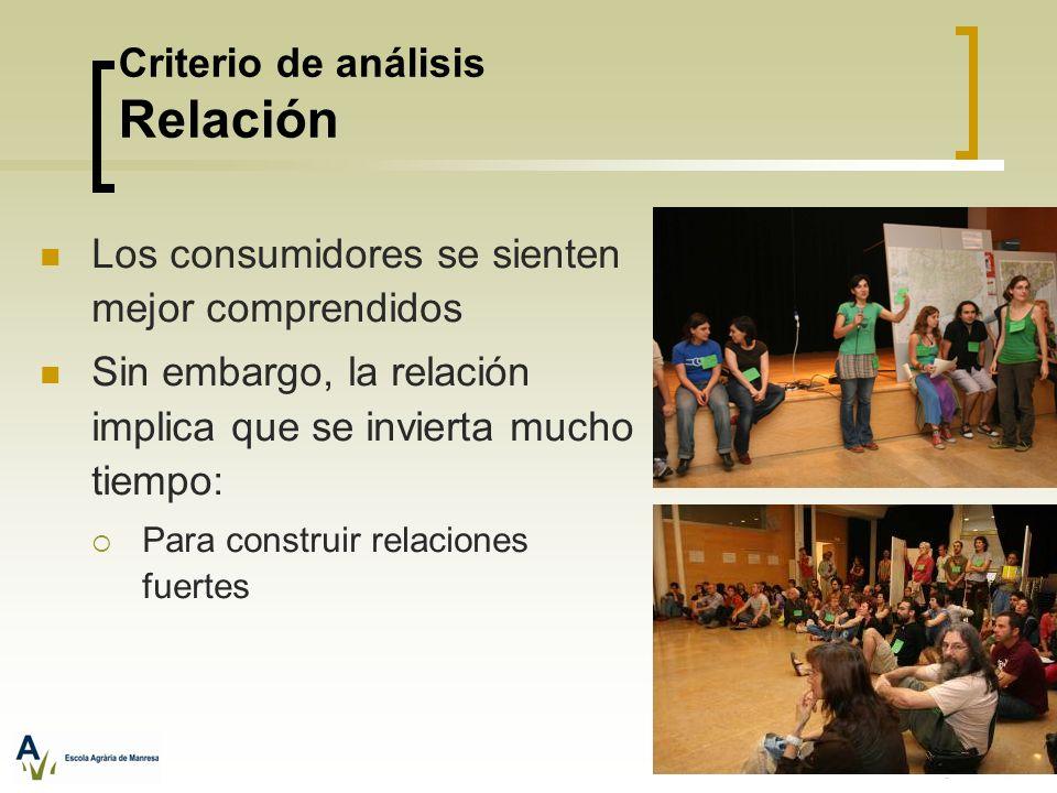Criterio de análisis Relación