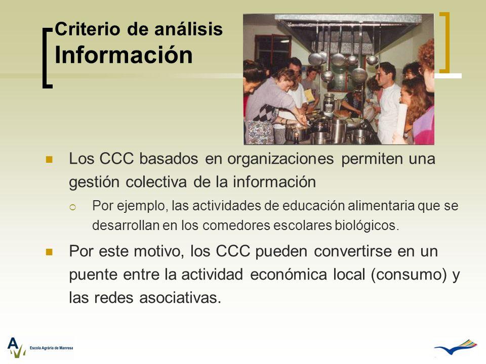 Criterio de análisis Información