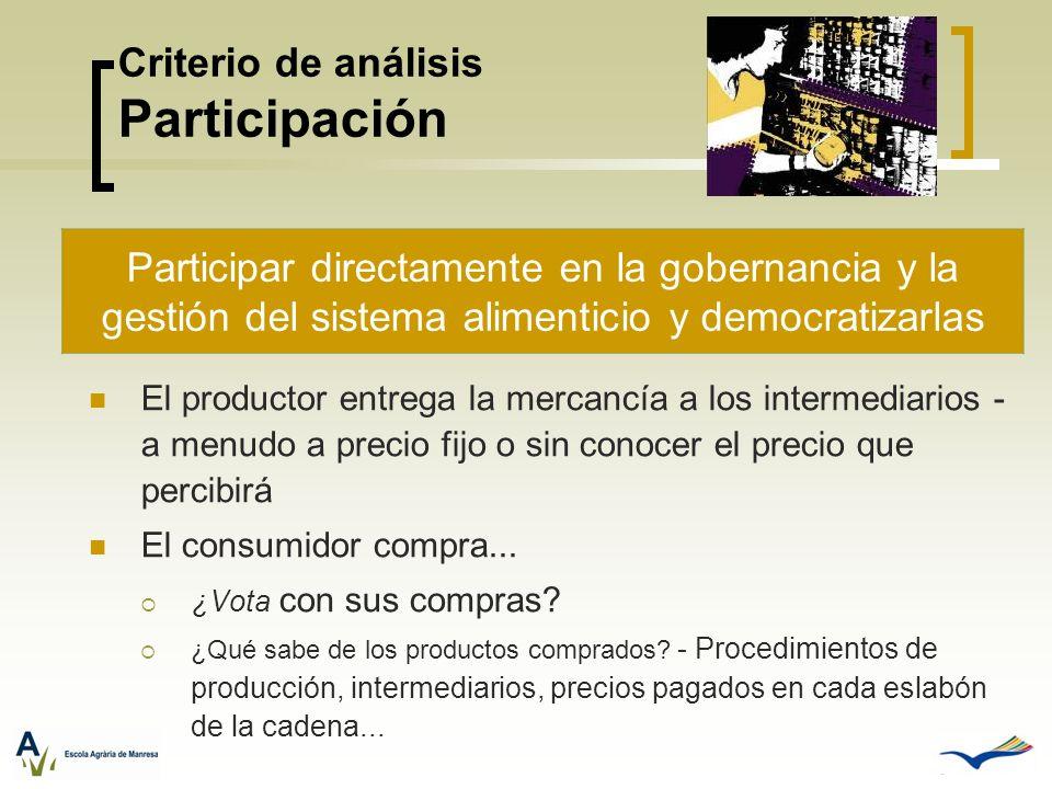 Criterio de análisis Participación