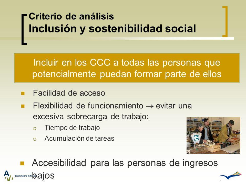 Criterio de análisis Inclusión y sostenibilidad social