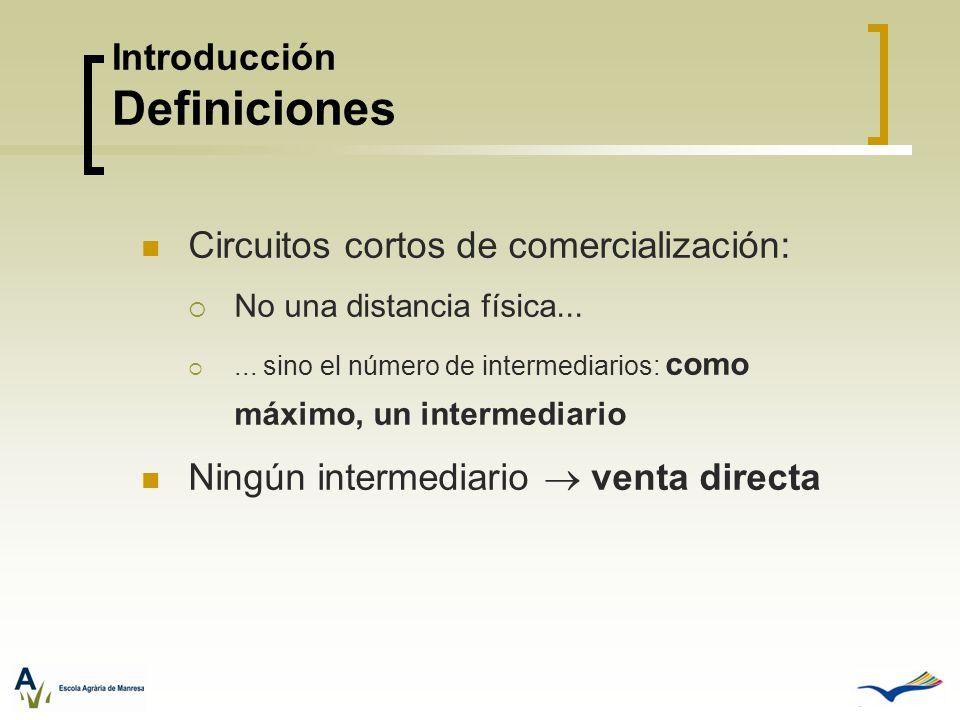 Introducción Definiciones