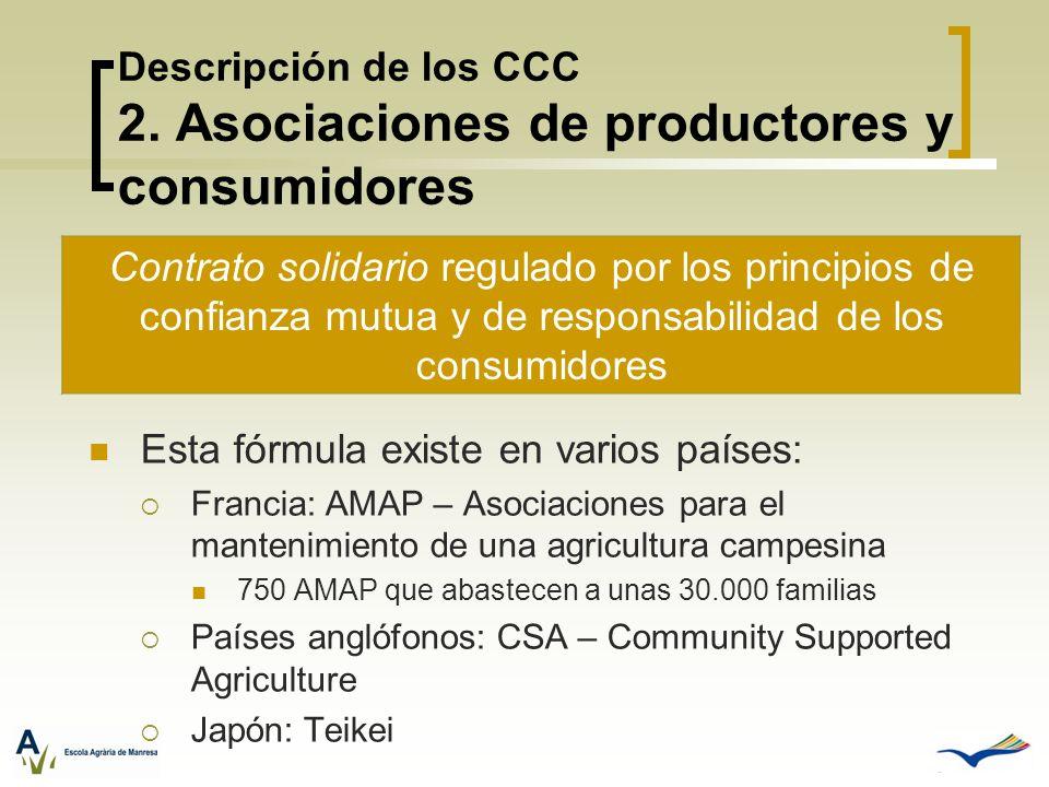 Descripción de los CCC 2. Asociaciones de productores y consumidores