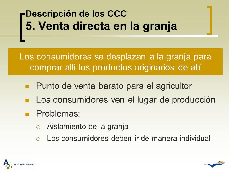 Descripción de los CCC 5. Venta directa en la granja