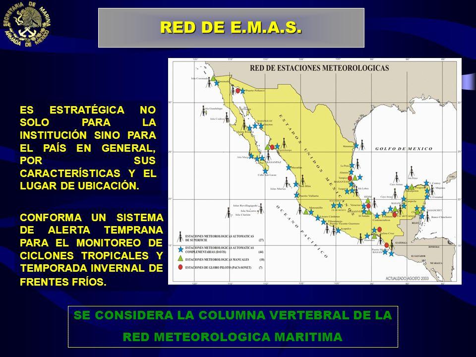 SE CONSIDERA LA COLUMNA VERTEBRAL DE LA RED METEOROLOGICA MARITIMA