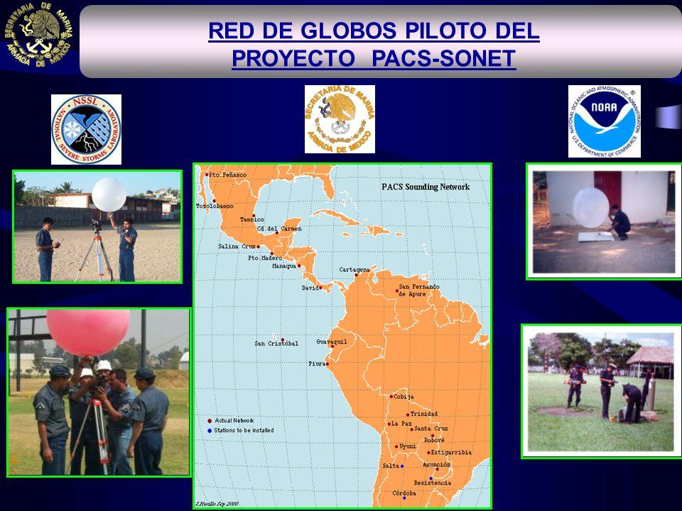 RED DE GLOBOS PILOTO DEL PROYECTO PACS-SONET