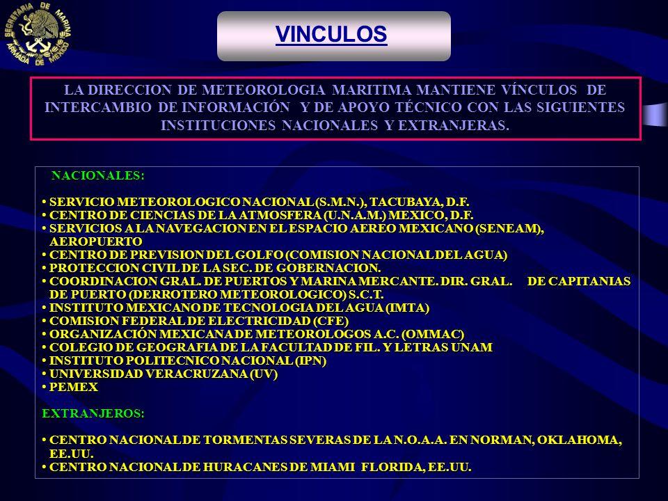 VINCULOS .