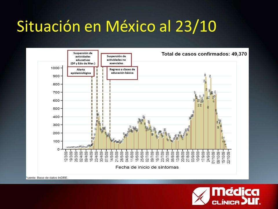 Situación en México al 23/10