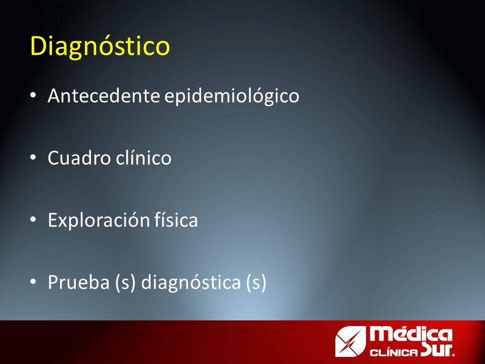 Diagnóstico Antecedente epidemiológico Cuadro clínico