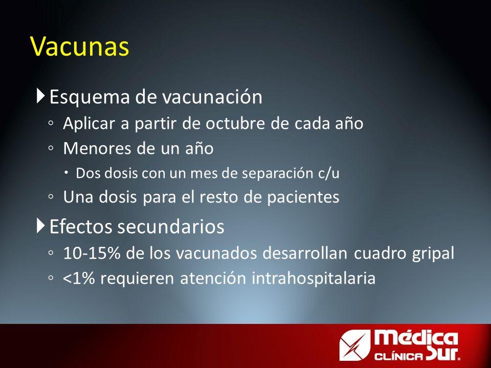 Vacunas Esquema de vacunación Efectos secundarios