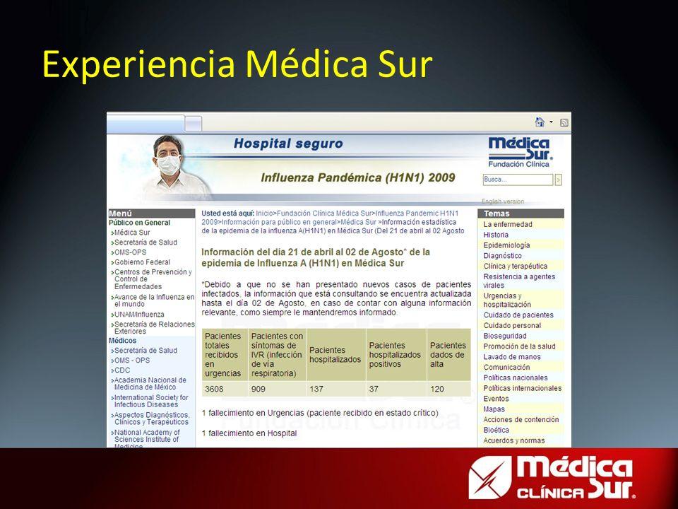 Experiencia Médica Sur