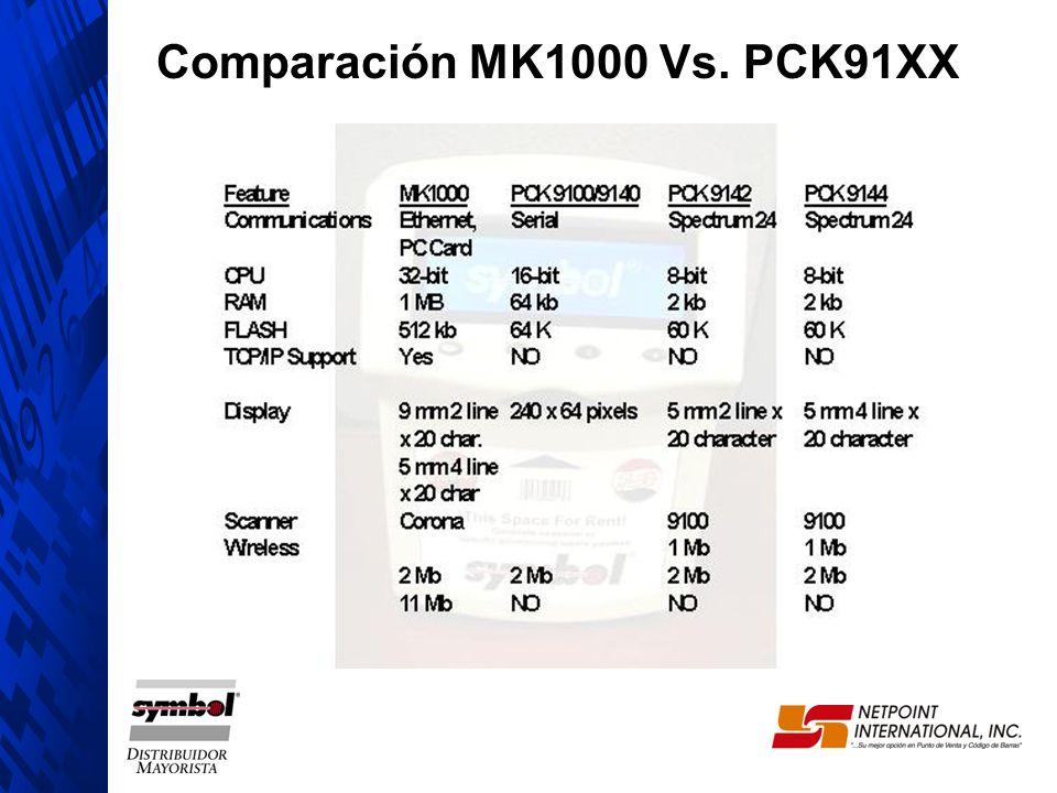 Comparación MK1000 Vs. PCK91XX