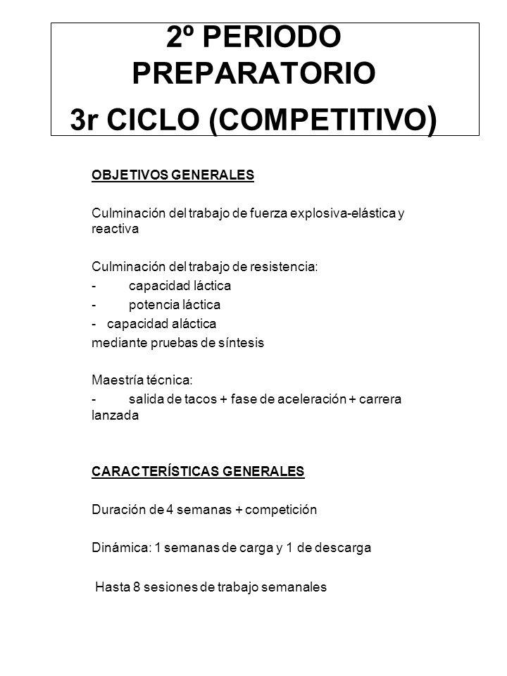 2º PERIODO PREPARATORIO 3r CICLO (COMPETITIVO)