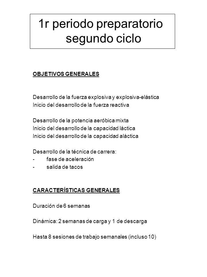 1r periodo preparatorio segundo ciclo
