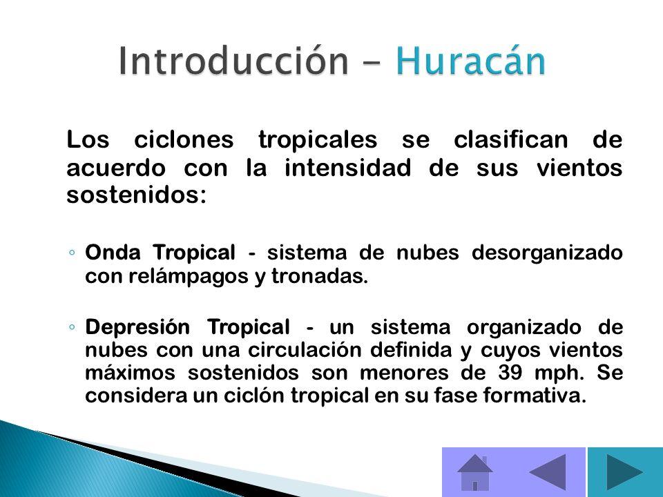 Introducción - Huracán