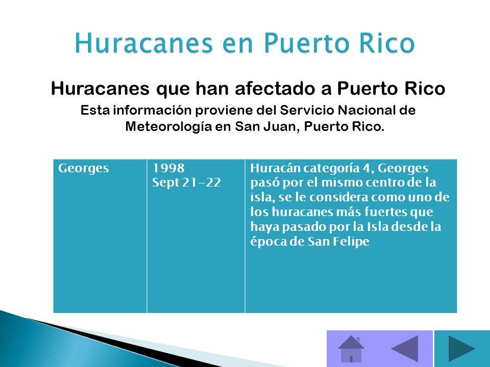 Huracanes que han afectado a Puerto Rico
