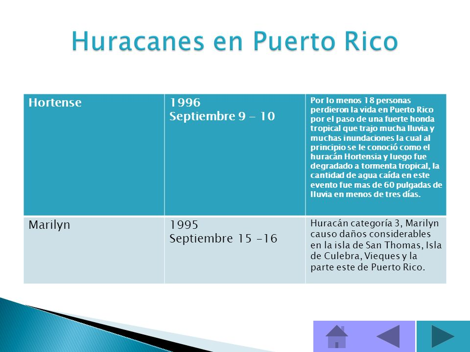 Hortense 1996 Septiembre 9 - 10 Marilyn 1995 Septiembre 15 -16