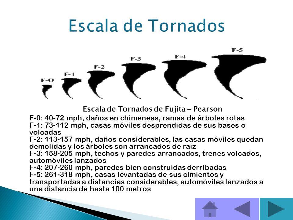 Escala de Tornados de Fujita - Pearson