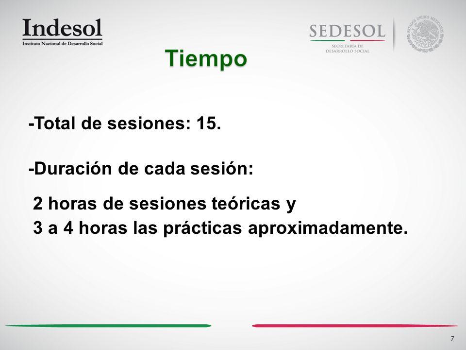 -Total de sesiones: 15.