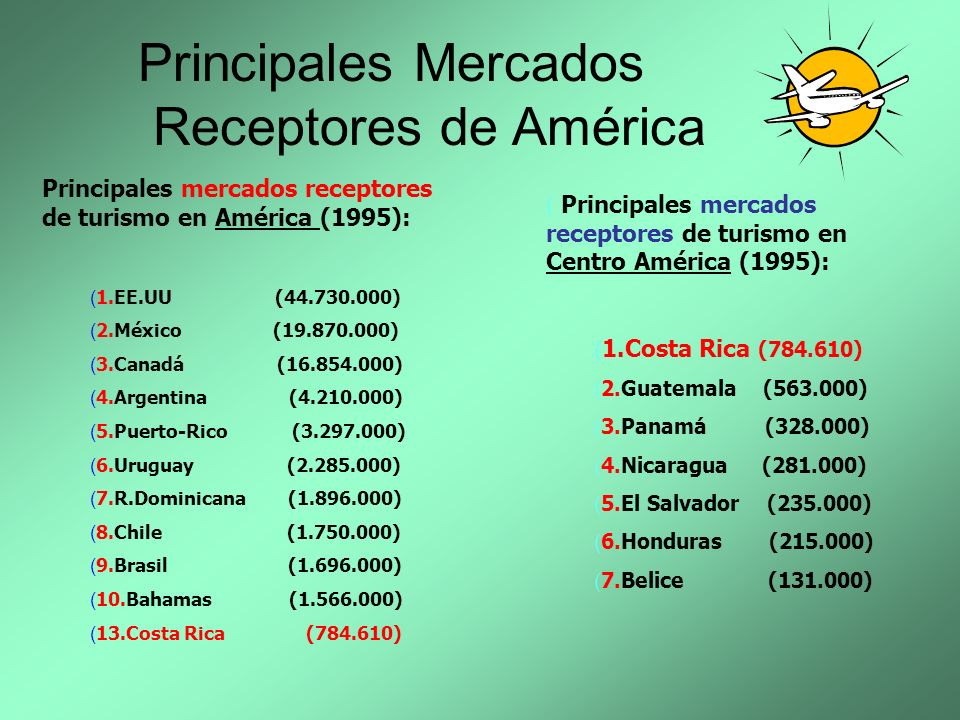 Principales Mercados Receptores de América