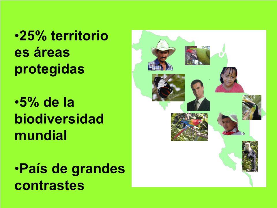 25% territorio es áreas protegidas