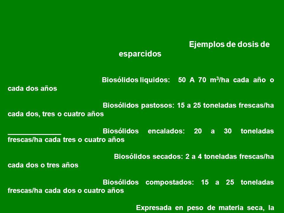 Ejemplos de dosis de esparcidos