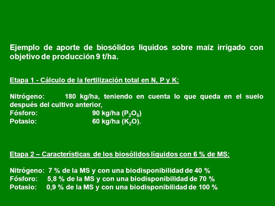 Ejemplo de aporte de biosólidos líquidos sobre maíz irrigado con objetivo de producción 9 t/ha.