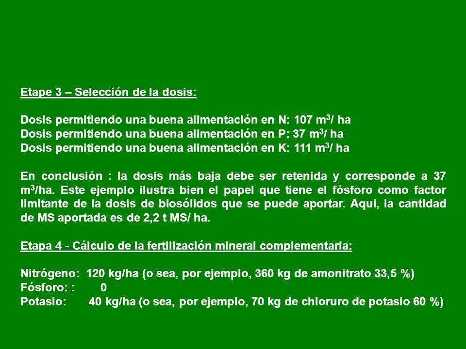 Etape 3 – Selección de la dosis: Dosis permitiendo una buena alimentación en N: 107 m3/ ha.