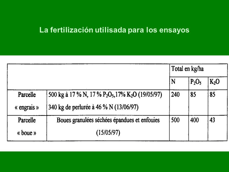La fertilización utilisada para los ensayos