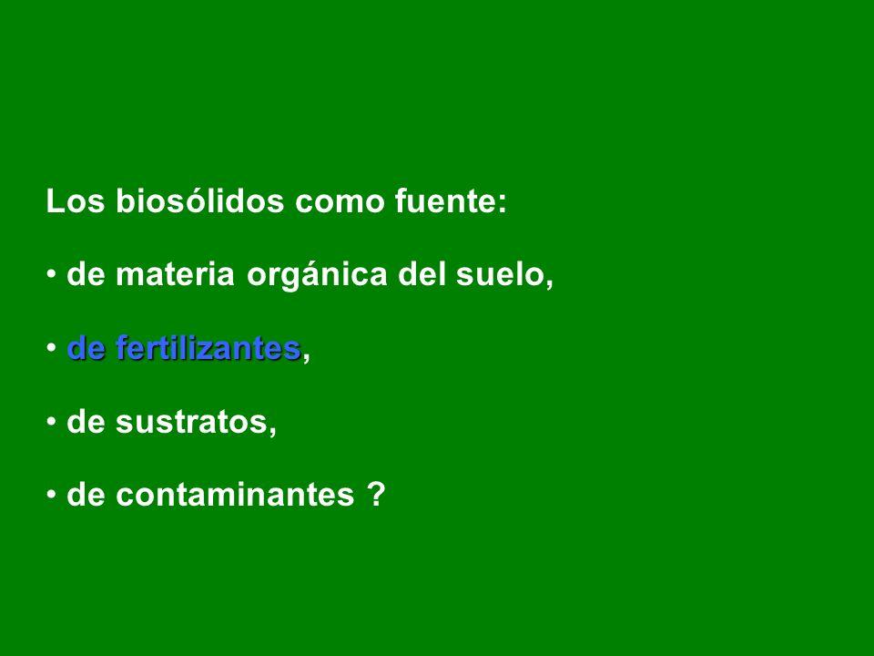Los biosólidos como fuente: