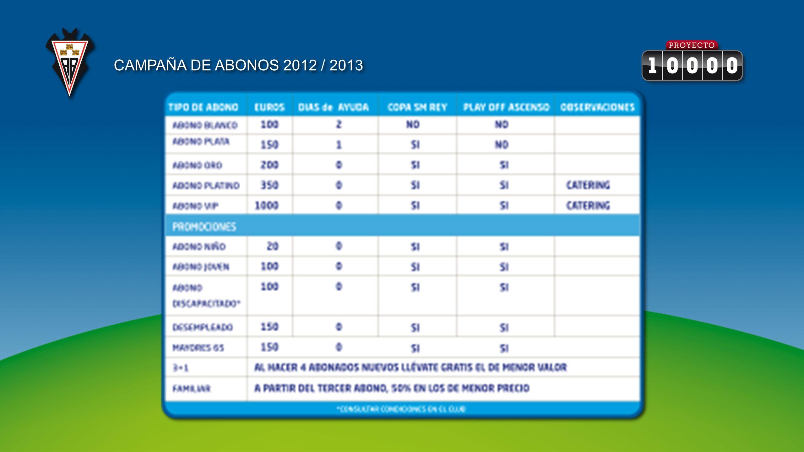 CAMPAÑA DE ABONOS 2012 / 2013