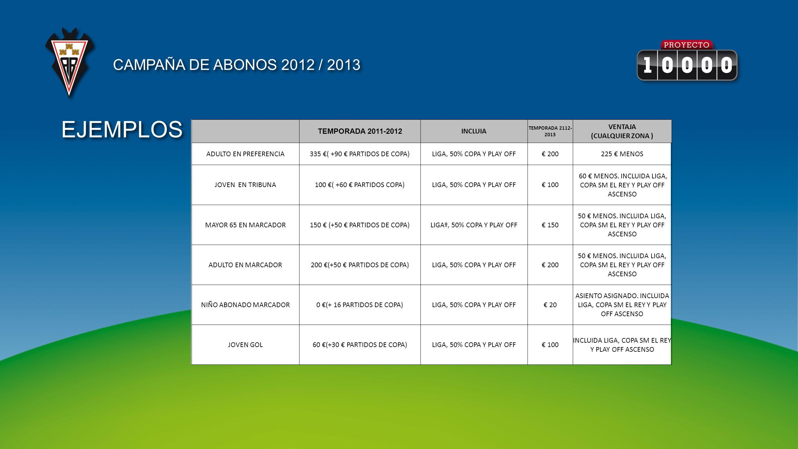 EJEMPLOS CAMPAÑA DE ABONOS 2012 / 2013 TEMPORADA 2011-2012 INCLUIA