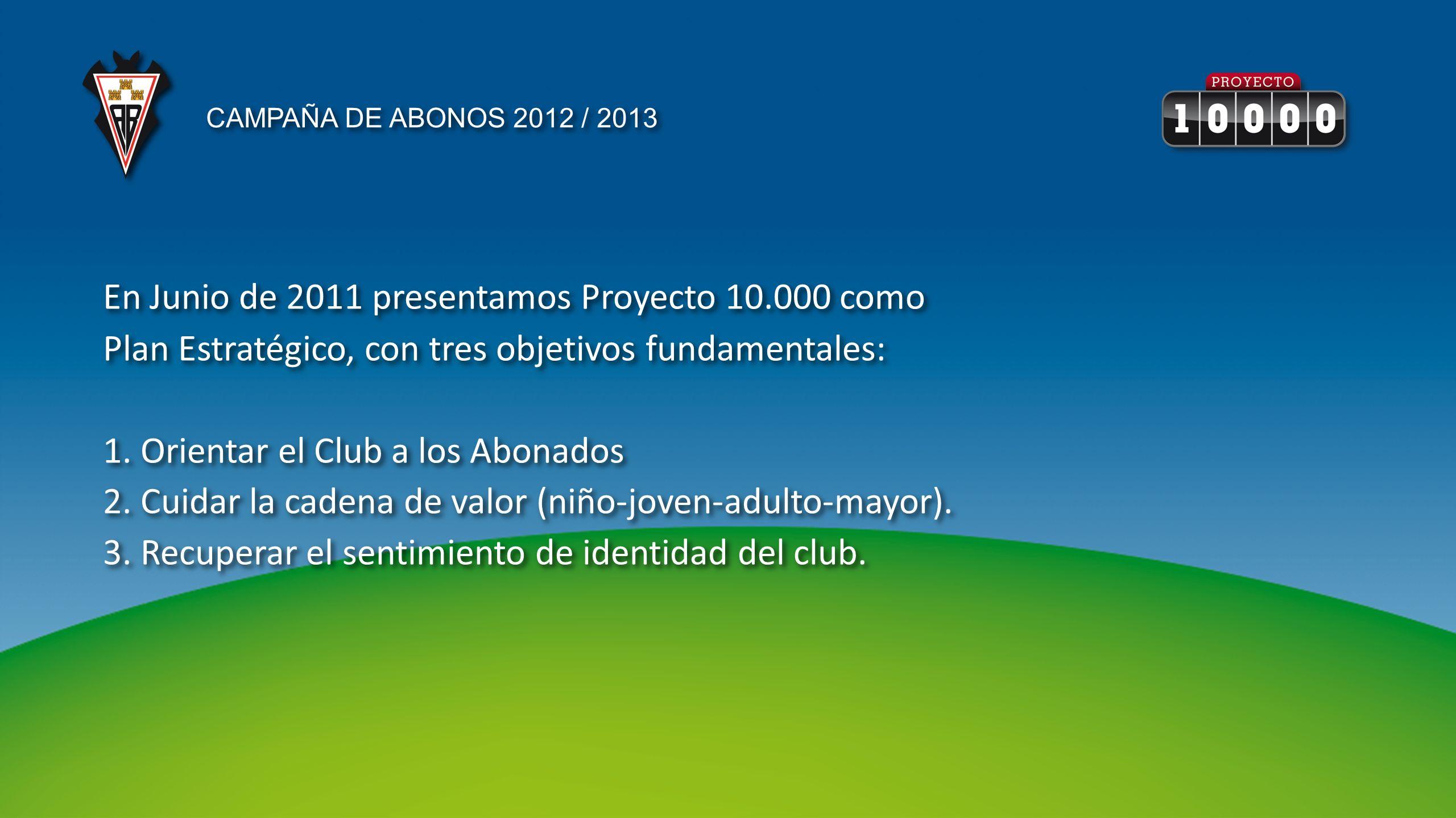 En Junio de 2011 presentamos Proyecto 10.000 como