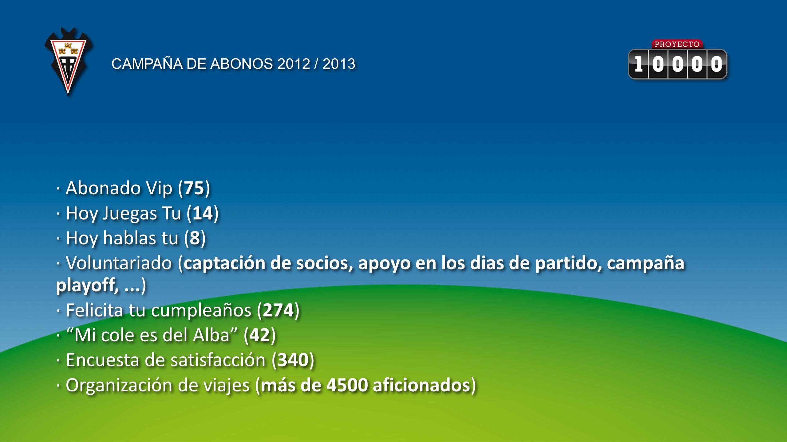 · Felicita tu cumpleaños (274) · Mi cole es del Alba (42)