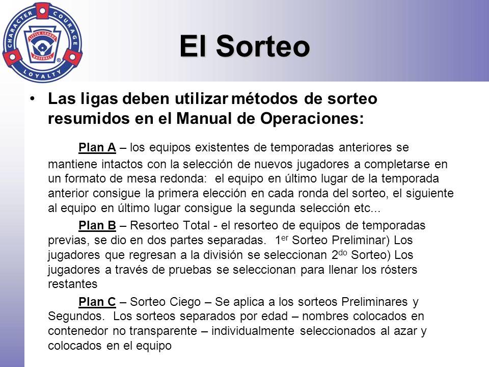 El Sorteo Las ligas deben utilizar métodos de sorteo resumidos en el Manual de Operaciones: